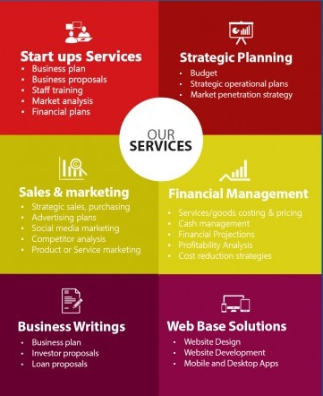 business advisory services clinton consultancy